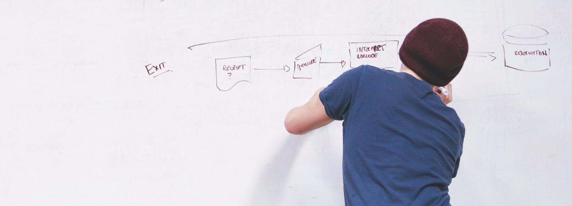 Foto Ideenfindung an der Tafel für Software Entwicklung